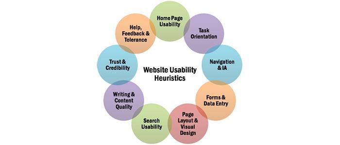User_Usability_Heuristics_700x300